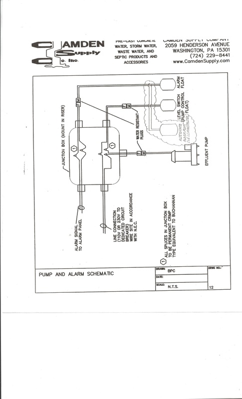Terrific Wiring Diagrams On Sewage Pump Installation Diagram C Liberty Pumps Wiring Digital Resources Aeocykbiperorg
